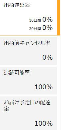 %E5%87%BA%E8%8D%B7%E3%83%91%E3%83%95%E3%82%A9