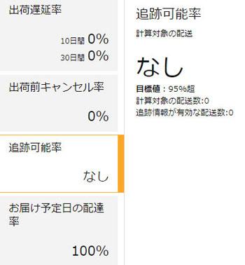 %E8%BF%BD%E8%B7%A1%E5%8F%AF%E8%83%BD%E7%8E%87%E7%84%A1%E3%81%97