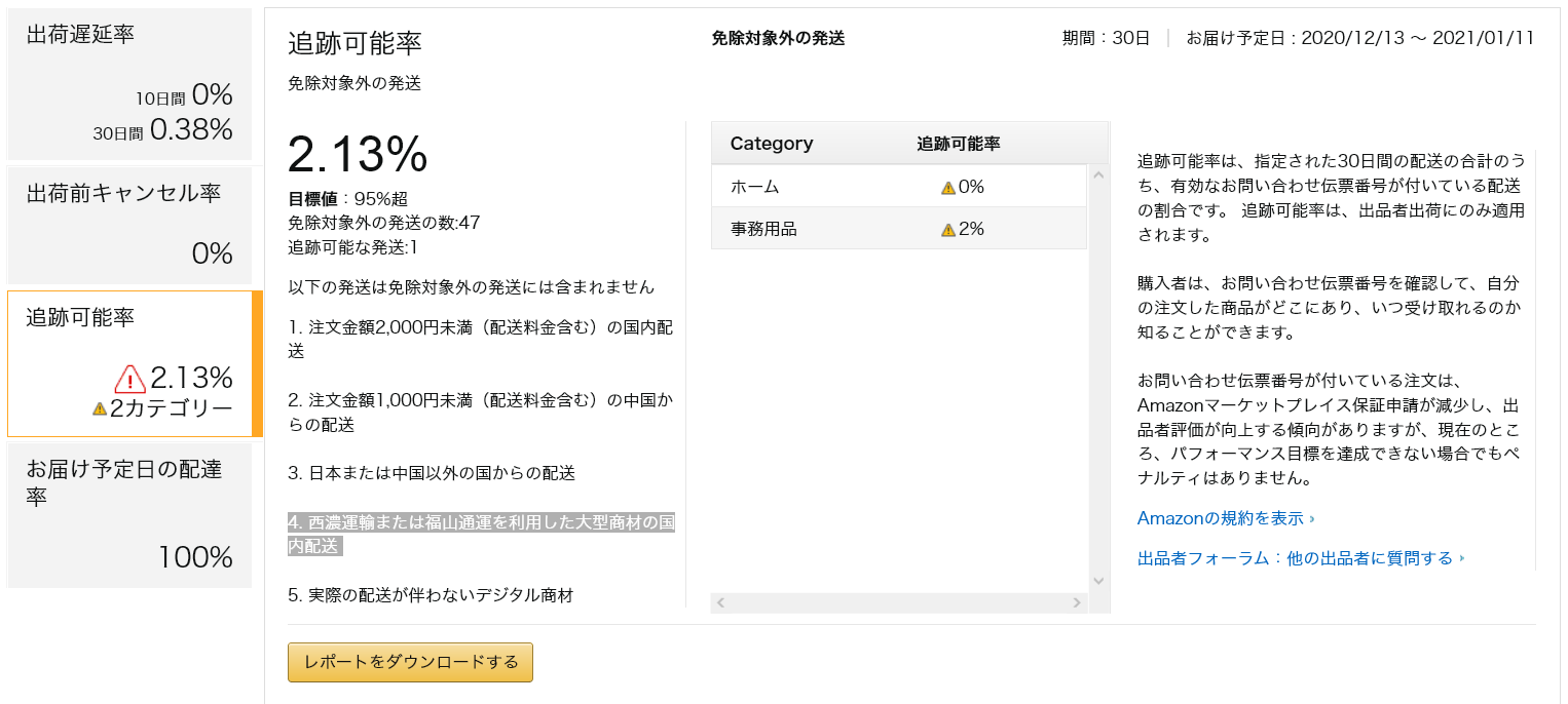 Screenshot_2021-01-21%20%E5%87%BA%E8%8D%B7%E3%83%91%E3%83%95%E3%82%A9%E3%83%BC%E3%83%9E%E3%83%B3%E3%82%B9